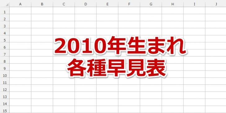 2010年(平成22年)生まれの年齢/...