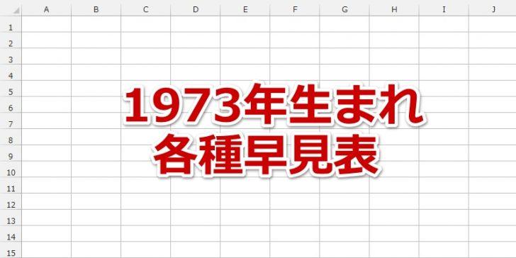 1973年 昭和48年 生まれの年齢 干支 星座 九星気学 誕生石 入学 卒業
