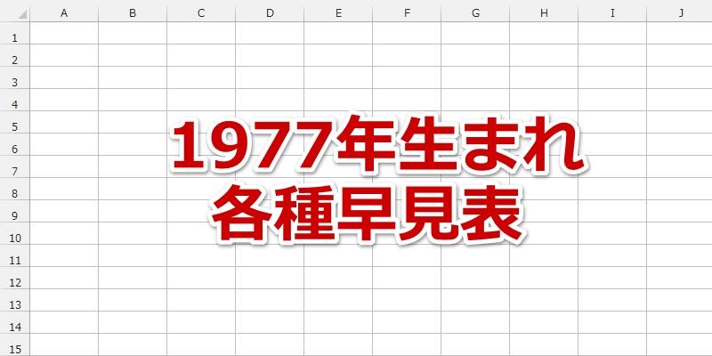 52 生まれ 年齢 年 昭和